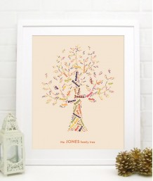 Family Tree Cloud - Personalised
